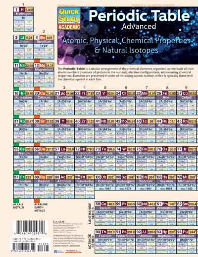 Image For Periodic Table Advanced Quickstudy